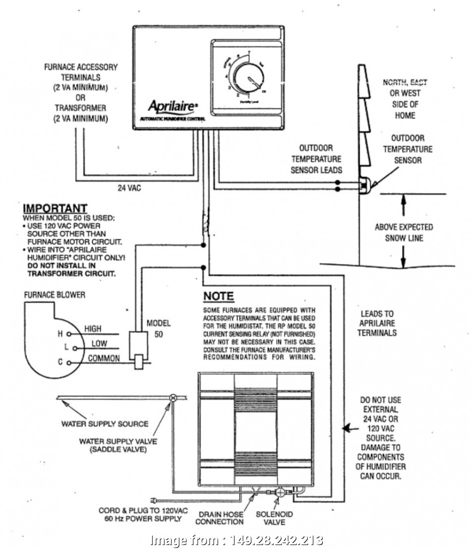 Nest Wiring Diagram, Humidifier Fantastic Carrier Humidifier Wiring on