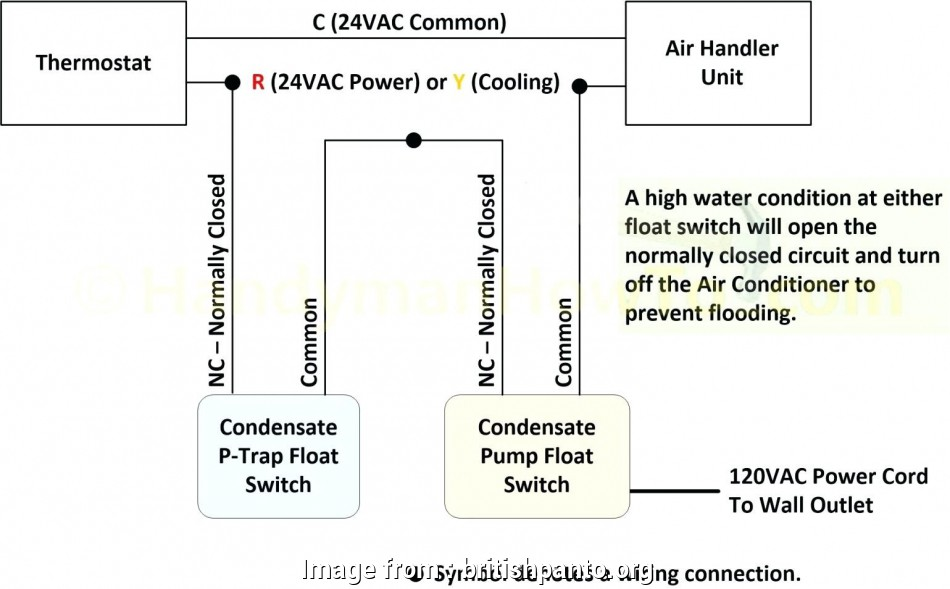 Nest Wiring Diagram  Humidifier Practical Honeywell He360a
