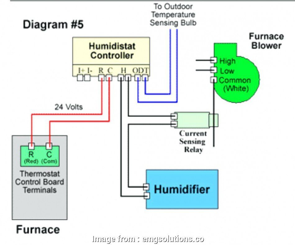 Nest Wiring Diagram Rc Or Rh Practical Furnace Humidifier ...