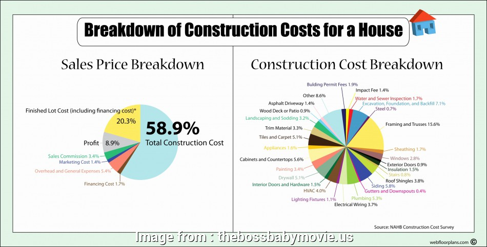 new home electrical wiring cost 50 Awesome Construction Cost, DOCUMENT IDEAS, DOCUMENT IDEAS 18 Most New Home Electrical Wiring Cost Images