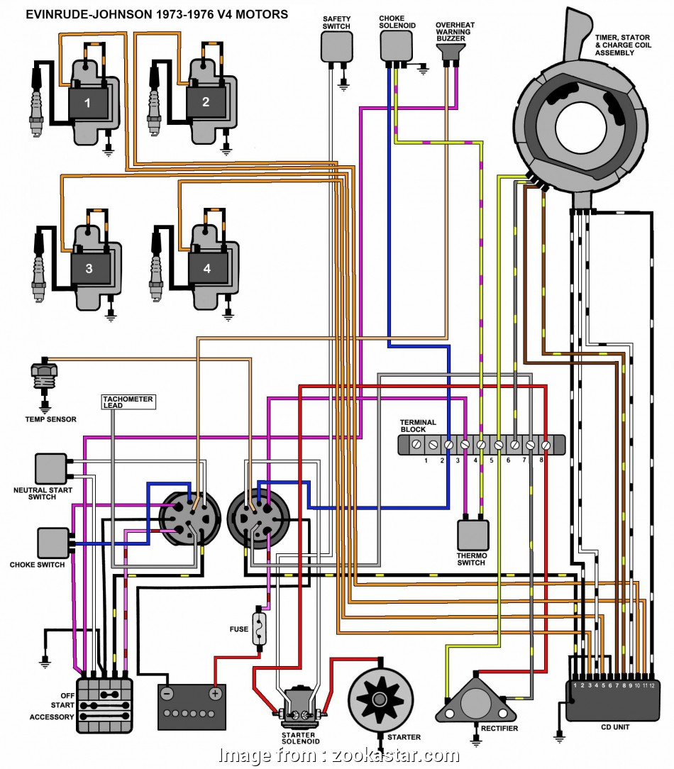 outboard starter wiring diagram Mercury Outboard Starter solenoid Wiring Diagram Simple Evinrude Ignition Switch Wiring Diagram Fresh Mercury Outboard Outboard Starter Wiring Diagram Top Mercury Outboard Starter Solenoid Wiring Diagram Simple Evinrude Ignition Switch Wiring Diagram Fresh Mercury Outboard Ideas