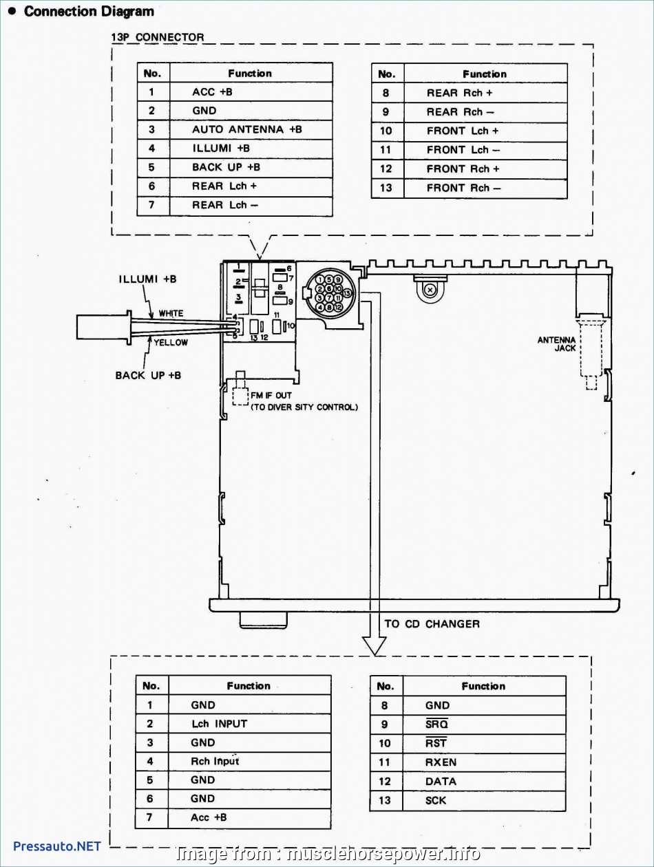 pioneer dxt x4869bt wiring diagram Pioneer, X4869bt Wiring Diagram, Pioneer, X4869bt Wiring Diagram Elegant Interesting Pioneer, P4700mp Pioneer, X4869Bt Wiring Diagram Cleaver Pioneer, X4869Bt Wiring Diagram, Pioneer, X4869Bt Wiring Diagram Elegant Interesting Pioneer, P4700Mp Photos