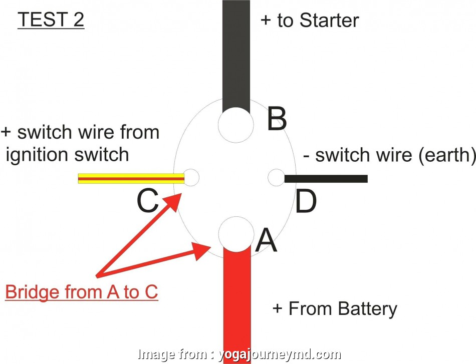 Small Block Chevy Starter Wiring Diagram from tonetastic.info