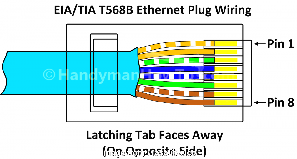 printable cat 5 wiring diagram cat5 connector wiring diagram, free printable, ethernet rh niraikanai me, 5E Jack Wiring Diagram, 5E Jack Wiring Diagram 12 Fantastic Printable, 5 Wiring Diagram Collections