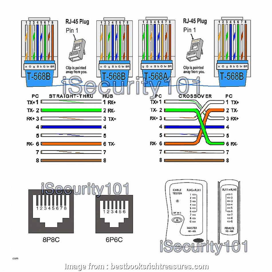 rca rj45 wiring diagram wall lamp plates awesome ethernet cable wall plate ethernet cable rh grosvenor kensington, RJ45 Ethernet Cable Wiring Diagram RJ11 Wiring- Diagram 14 Fantastic Rca Rj45 Wiring Diagram Ideas