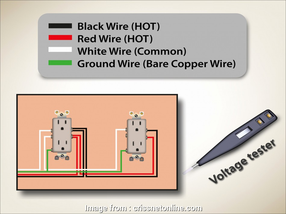 red electrical wire ceiling junction box telephone junction, wiring diagram  elegant wiring, how to