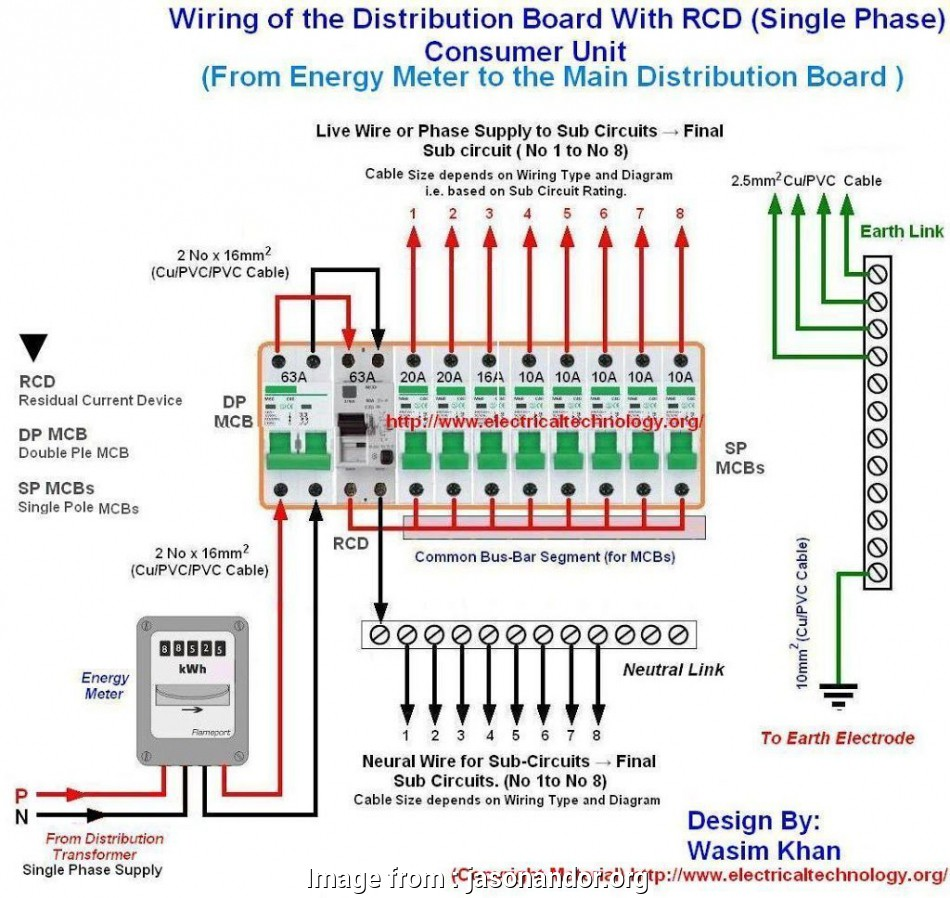 Red Wire In House Electrical New House Wiring Diagrams
