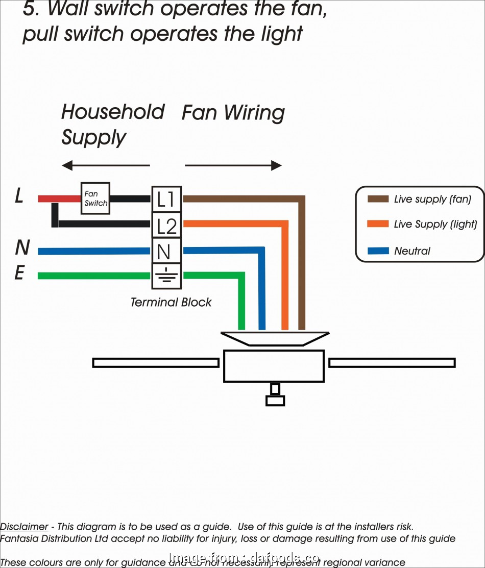 Residential Electrical Wiring Methods Brilliant Leviton 4 ...