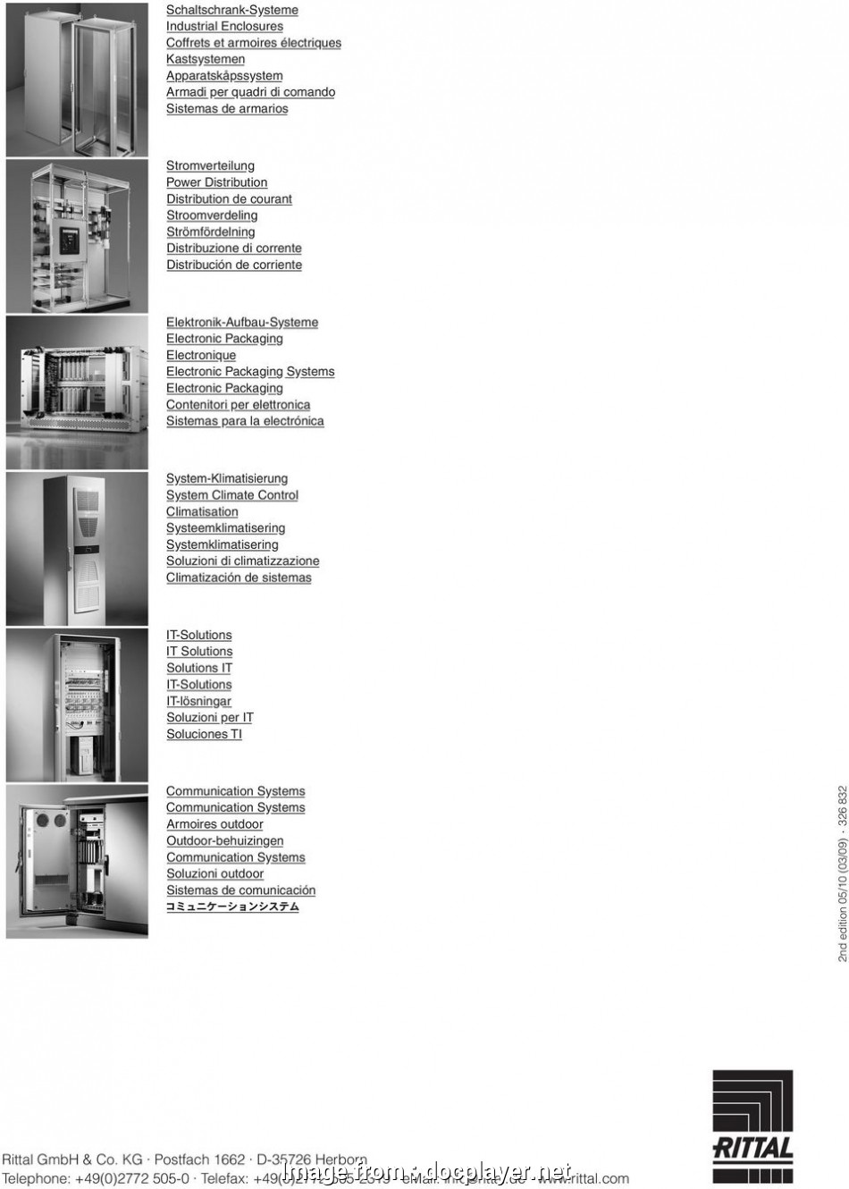 Rittal Thermostat Wiring Diagram Fantastic Electronic