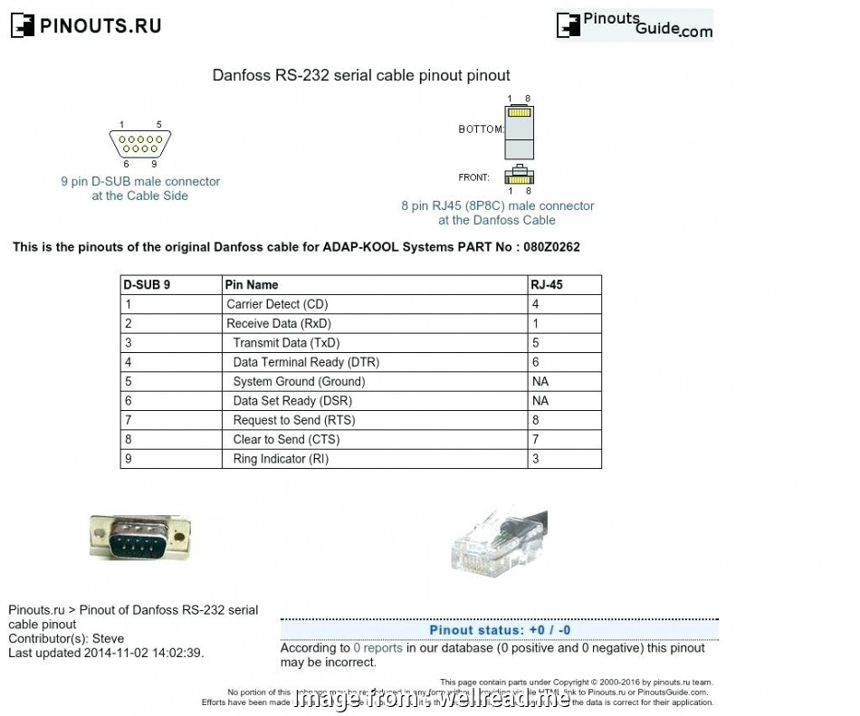 Fantastic Rj45 Male And Wiring Diagrams Wiring Diagram G11 Wiring Database Gramgelartorg