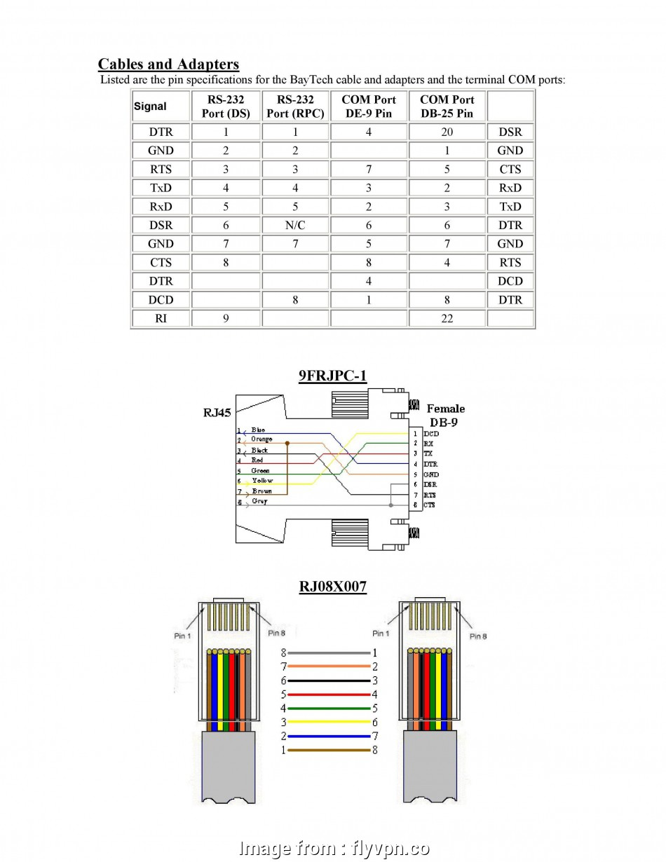 rj45 crossover wiring diagram most rs232 crossover cable diagram rs  wiring diagram efcaviation
