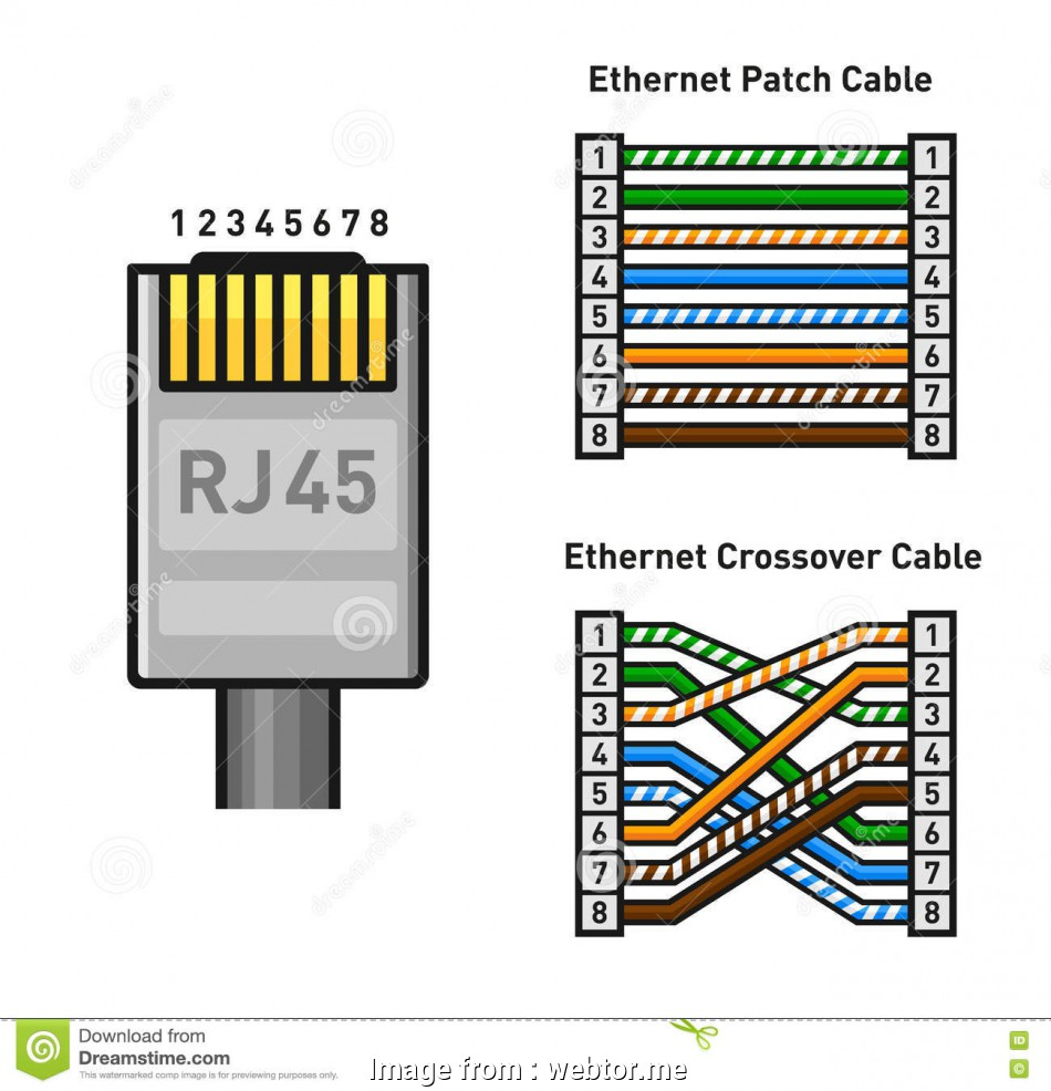 Rj45 Ethernet Cable Wiring Diagram Professional Rj45