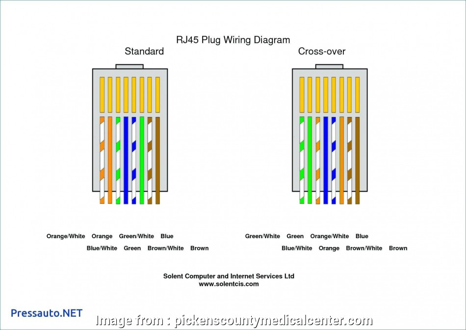 rj45 male connector wiring diagram ... Rj45 Male Connector Wiring Diagram Reference Cat5 Crossover Cable Wiring Diagram Valid Cat5e Wire Diagram 13 Popular Rj45 Male Connector Wiring Diagram Collections