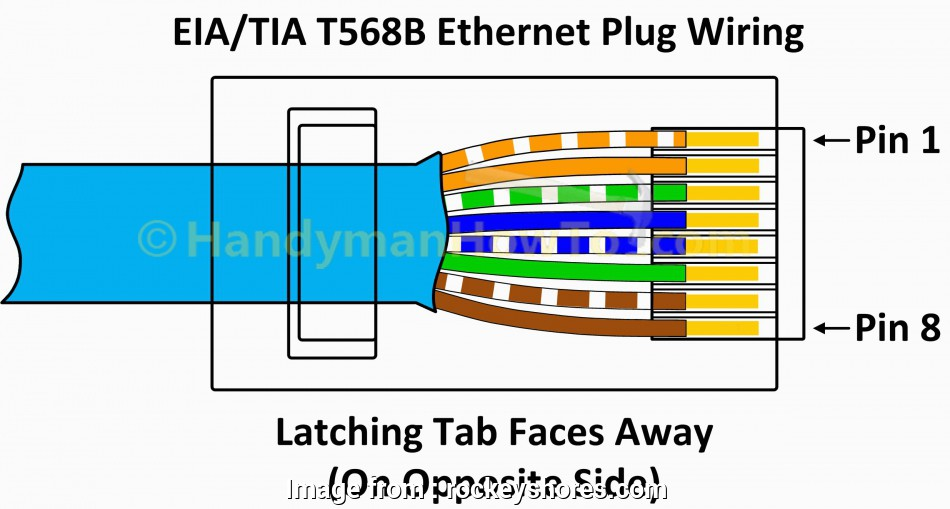 rj45 network cable wiring diagram Ethernet Wiring Diagram Rj45, Wiring systems, methods 8 Cleaver Rj45 Network Cable Wiring Diagram Galleries