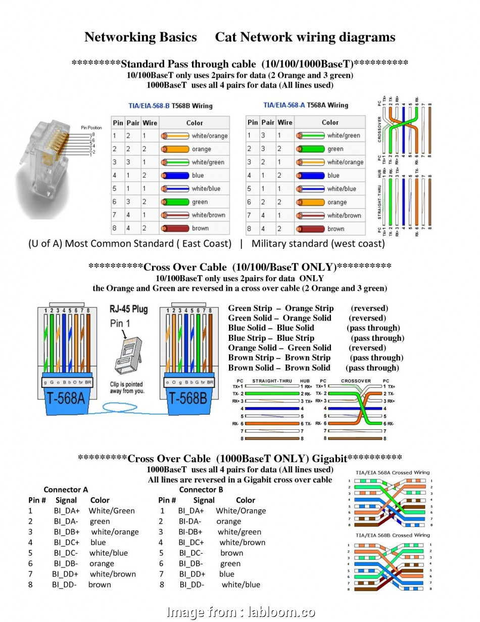 Rj45 Network Cable Wiring Diagram Simple Color Code
