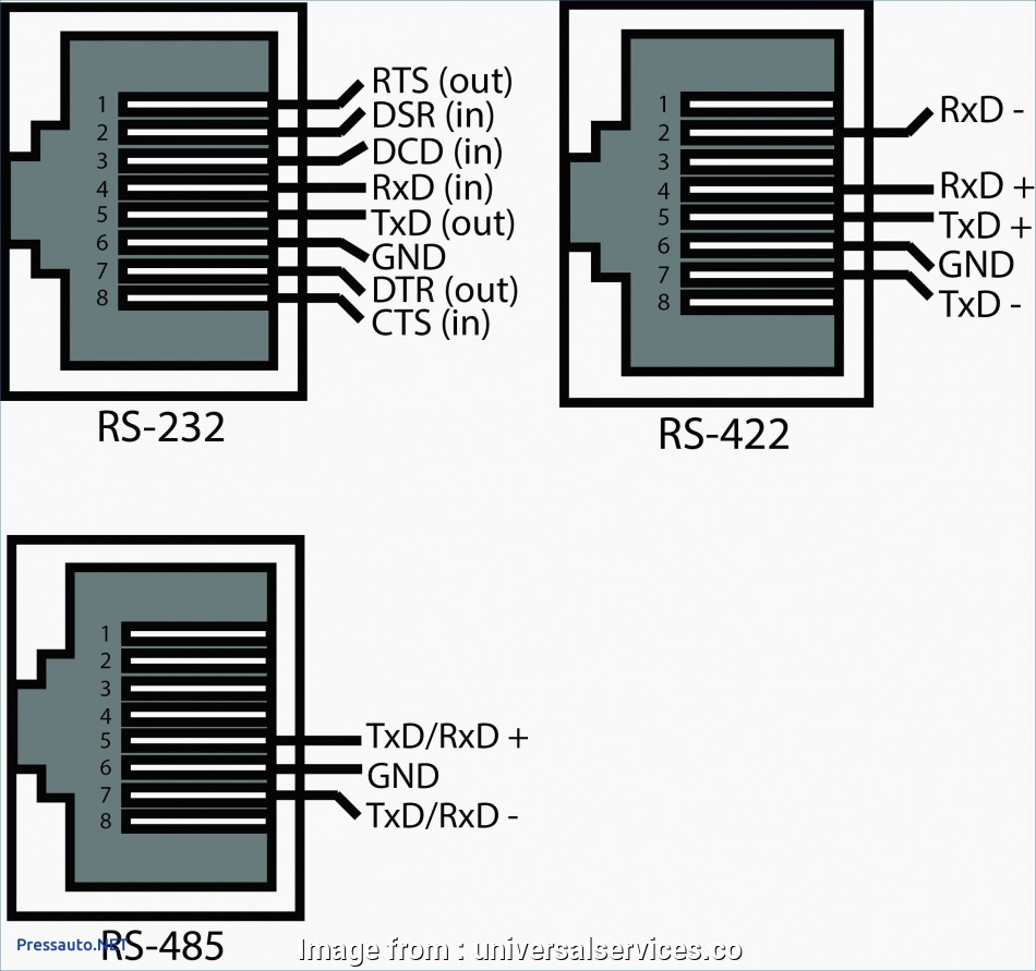 Rj45 To Db25 Wiring Diagram Brilliant Rs232 To Rj45 Wiring