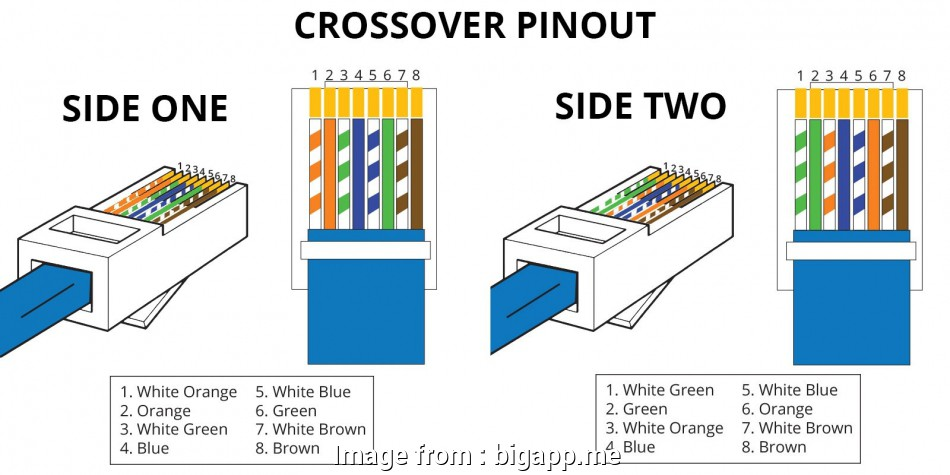 rj45 wiring diagram crossover Cat6 Wiring Diagram, Rj45 Pinout, Diagrams, Cat5e Cable Of Crossover 11 Most Rj45 Wiring Diagram Crossover Images