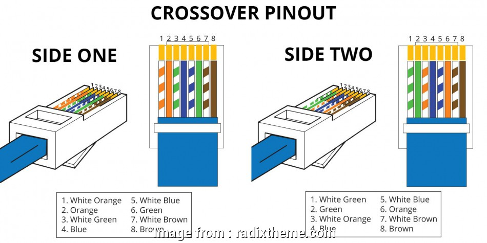 Rj45 Wiring Diagram Crossover Straight And Practical Rj45 Pinout Wiring Diagrams  Cat5e Or Cat6
