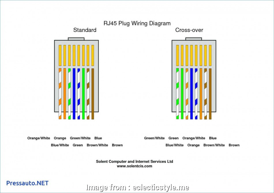 13 Popular Rj45 Wiring Diagram  Internet Solutions