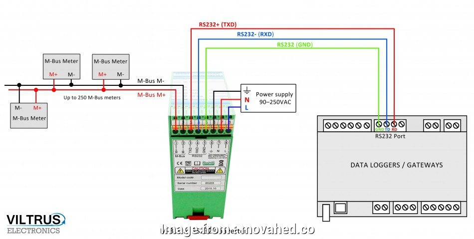 rs485 rj45 wiring diagram Color Code Rj45 Fresh Rs485 Diagram Color Code Residential Electrical Symbols • 13 Top Rs485 Rj45 Wiring Diagram Ideas