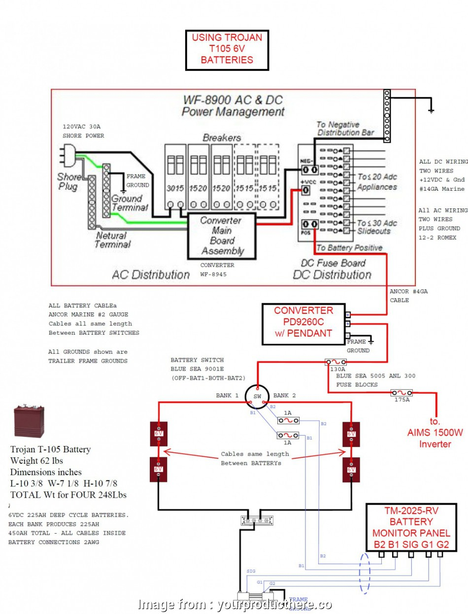 security camera wiring diagram wiring diagram, home security camera  refrence wiring diagram security system fresh