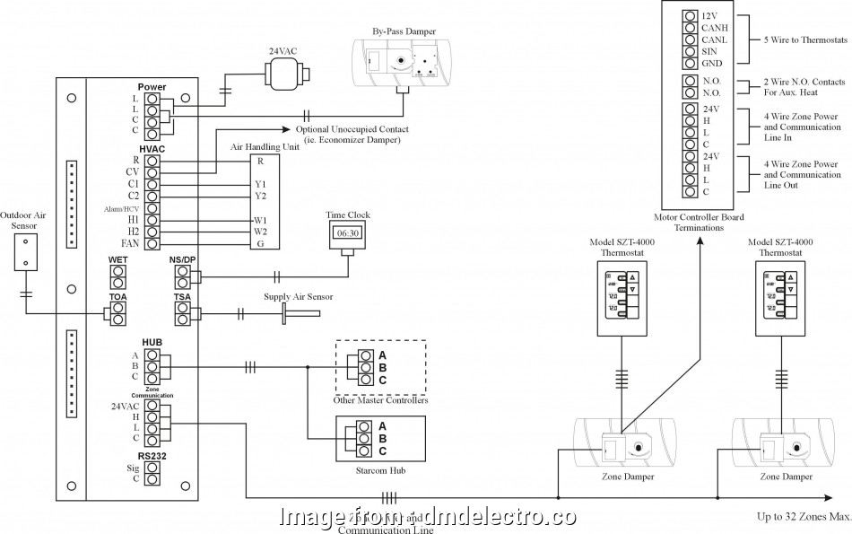 Seitron Thermostat Wiring Diagram Most 2 Stage Furnace Thermostat Wiring Heat Schematic Diagrams