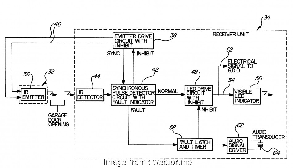 Electrical Wiring Diagrams For Dummies Shed. Solar Power ... on