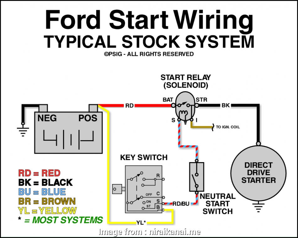 Shovelhead Starter Relay Wiring Diagram Practical Diagrams ... on