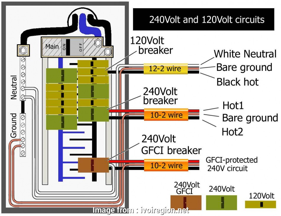 single gfci outlet wiring diagram gfci outlet wiring diagram, with 50, breaker  wiring diagram