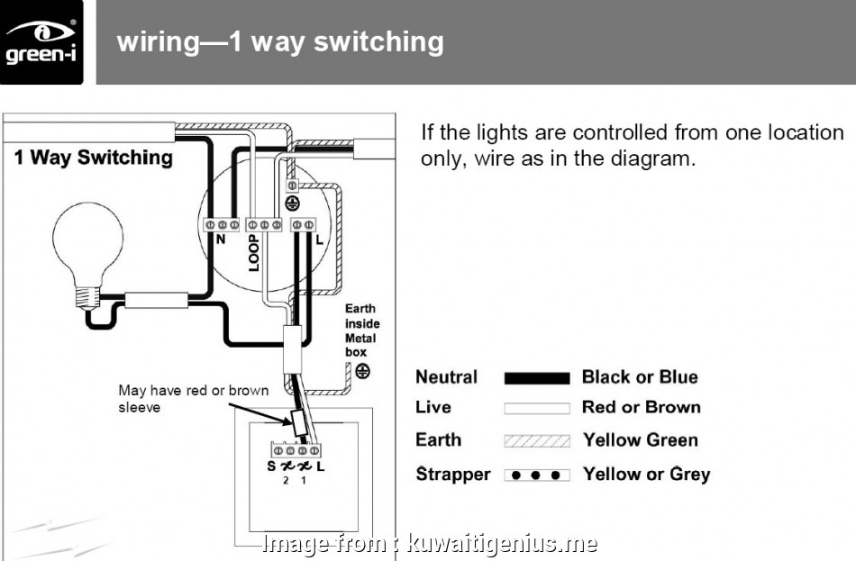 single pole dimmer switch wiring diagram uk single pole switch wiring  methods electrician101 at diagram,