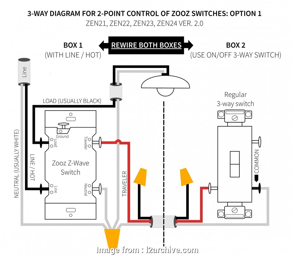 Leviton Single Pole Switch Wiring Diagram from tonetastic.info