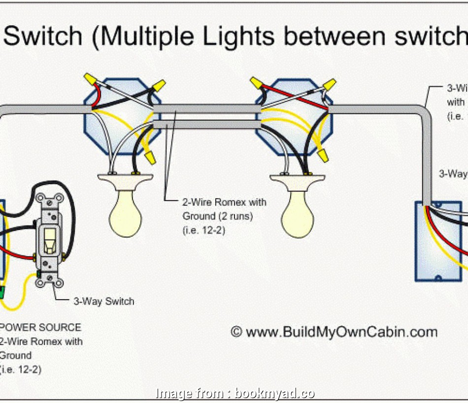 [SCHEMATICS_49CH]  DIAGRAM] 3way Switch Wiring Diagram Variation 5 Electrical Online FULL  Version HD Quality Electrical Online -  SENSORDIAGRAMS.COMUNITAMONTANAALTOMOLISE.IT | 3 Way Switch Wiring Diagram Variations Science Project |  | comunitamontanaaltomolise.it