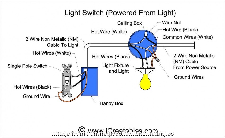 Single Pole Switch 2 Wire Popular Single Pole Dimmer Switch Wiring Diagram With Blueprint Images