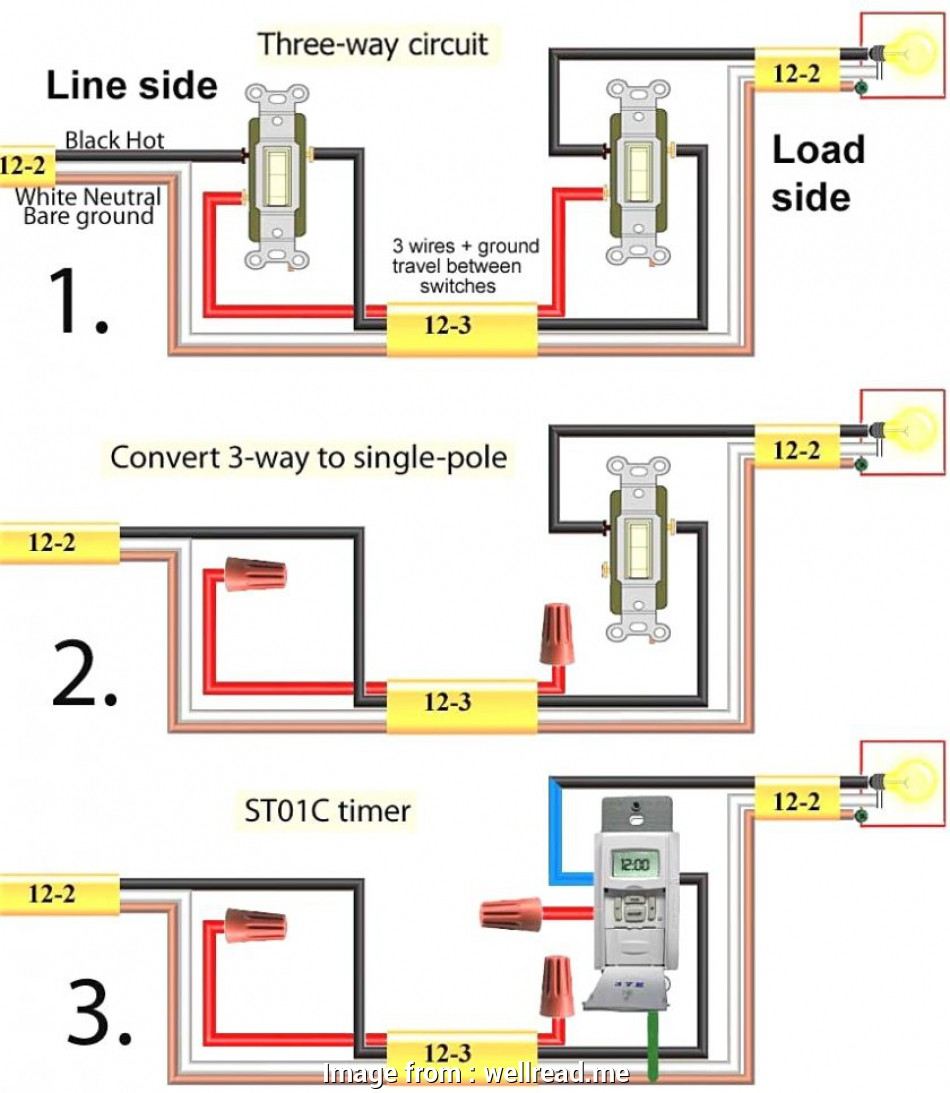 Single Pole Switch Wiring Diagrams Best Pole Switch Wiring