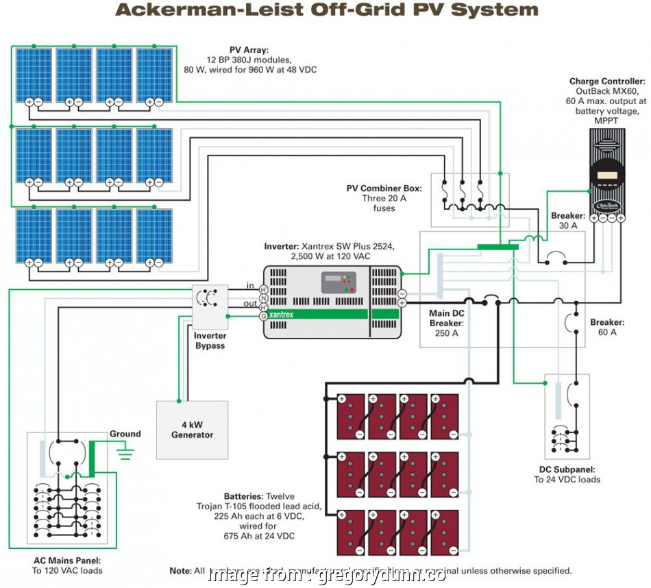 Solar Panel Wiring Diagram Brilliant Off Grid Solar Wiring