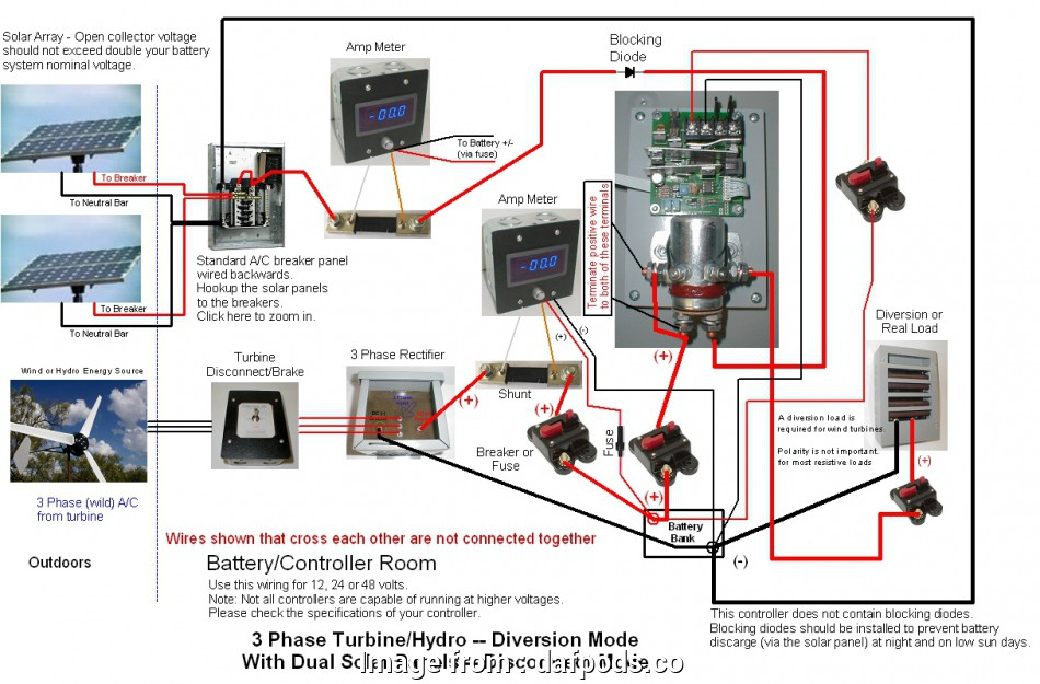 Solar Panel Wiring Diagram Professional Three Phase Turbine Hookup Throughout Solar Panel Wiring