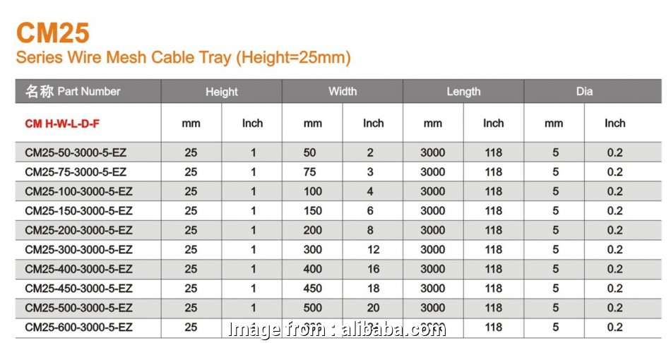 stainless steel wire mesh price list Cm25 Cable Tray Price List -, Cable Tray Price List,Outdoor Cable Tray,Cable Tray Sizes Product on Alibaba.com 9 New Stainless Steel Wire Mesh Price List Ideas