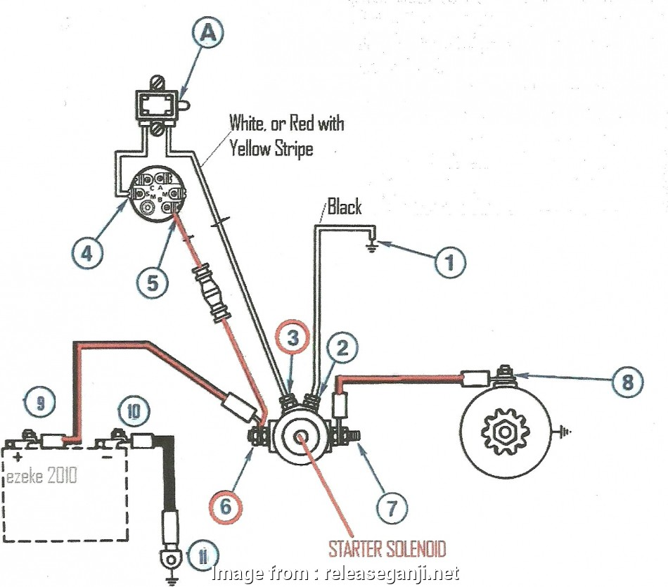 Starter Solenoid Wiring Diagram Chevy Brilliant Ford