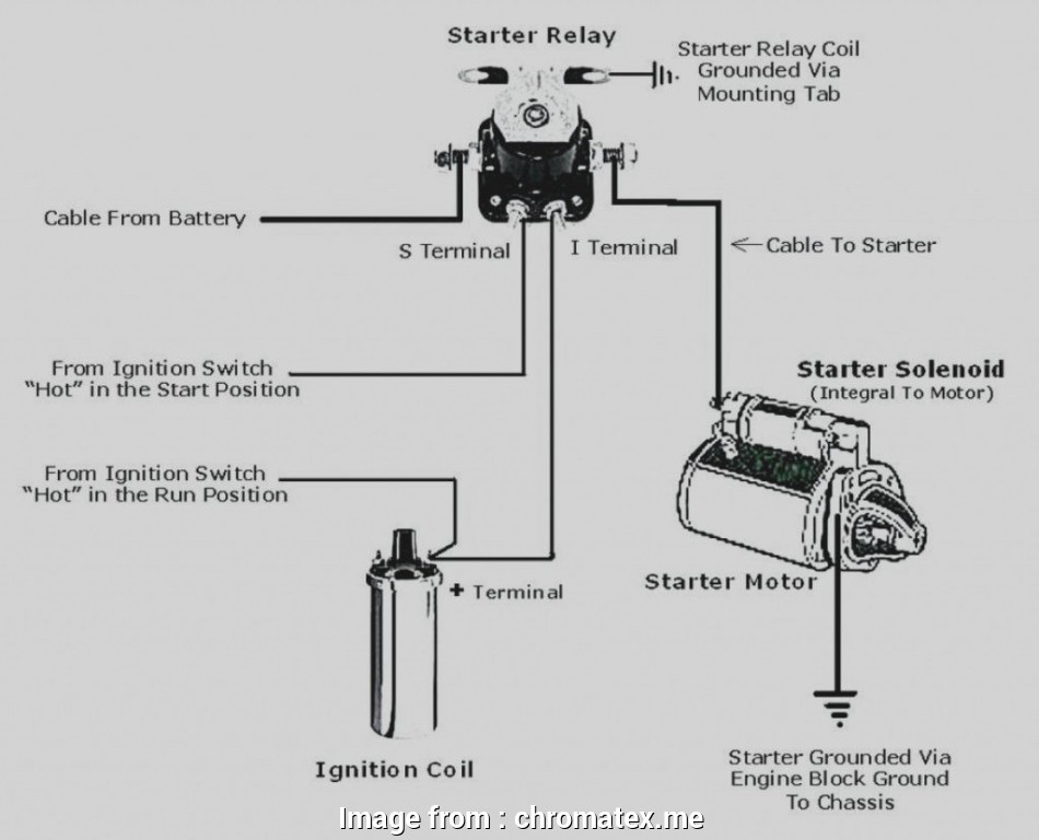 Starter Solenoid Wiring Diagram Chevy New New Of Starter