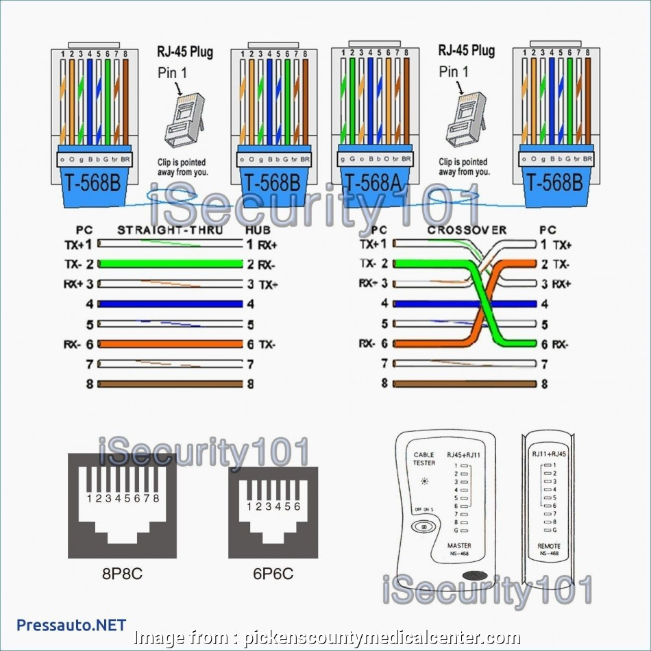 15 Nice Straight Through Rj45 Wiring Diagram Photos