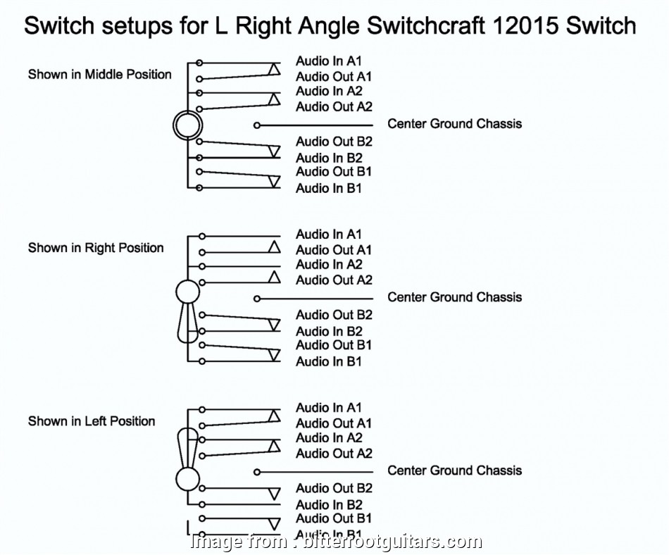 3 Pole Toggle Switch Wiring - Wiring Diagrams On Off Toggle Switch Wiring Diagram Audio on