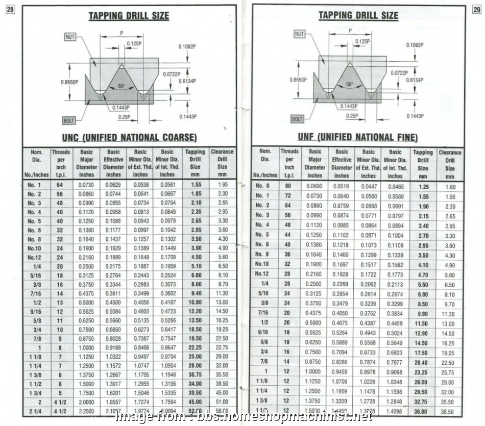 thread wire gauge calculator ID thread measurement [Archive] -, Home Shop Machinist & Machinist's Workshop Magazine's BBS 10 Most Thread Wire Gauge Calculator Images
