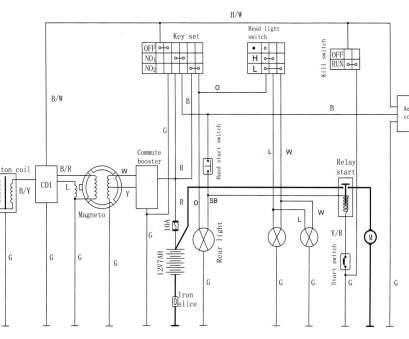 110 electrical wiring diagram coolster 125cc, wiring diagram hastalavista me rh hastalavista me coolster, atv wiring diagram coolster, atv wiring diagram 110 Electrical Wiring Diagram Fantastic Coolster 125Cc, Wiring Diagram Hastalavista Me Rh Hastalavista Me Coolster, Atv Wiring Diagram Coolster, Atv Wiring Diagram Pictures