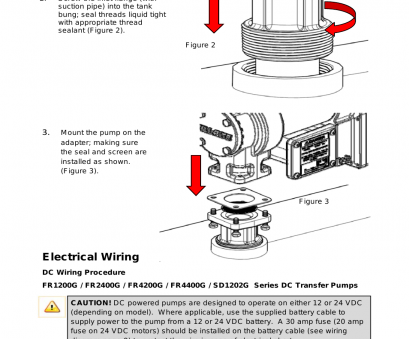 12 gauge dc wire Electrical wiring, Fill-Rite FR600G Series AC Transfer Pumps User Manual, Page, 80 12 Gauge Dc Wire Brilliant Electrical Wiring, Fill-Rite FR600G Series AC Transfer Pumps User Manual, Page, 80 Ideas