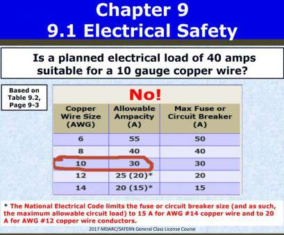 12 gauge wire amp limit Electrical, RF Safety -, download 12 Gauge Wire, Limit New Electrical, RF Safety -, Download Ideas