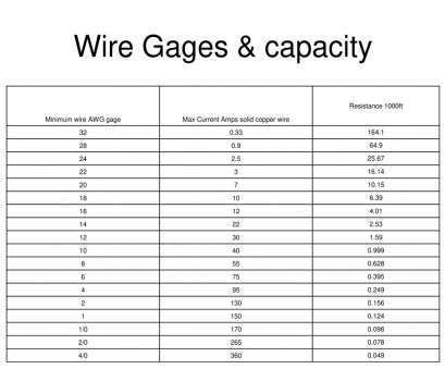 12 gauge wire resistance Power Management, By Jeff Dunker -, download 12 Gauge Wire Resistance Best Power Management, By Jeff Dunker -, Download Pictures