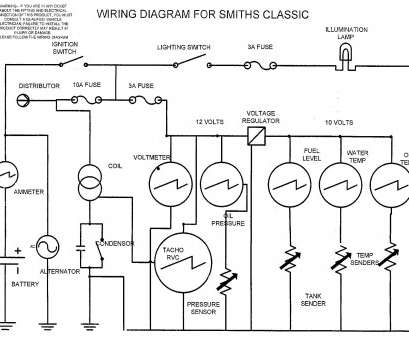 12 Volt Wire Gauge Chart Professional Wire Chart Godscloset ... Electrical Wiring Gauge Chart on