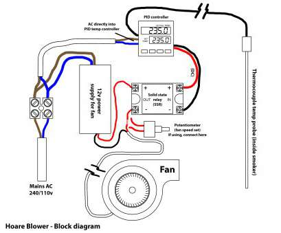 10 Top 120V Thermostat Wiring Diagram Images - Tone Tastic Fan Thermostat Wiring Diagram V on