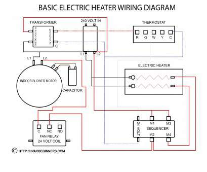 120v Thermostat Wiring Diagram Simple Nuheat Wiring Diagram 2018