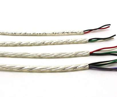 18 gauge 5 wire Wire Capabilities, Stock Cord Charts, Pendant Systems 18 Gauge 5 Wire Most Wire Capabilities, Stock Cord Charts, Pendant Systems Images